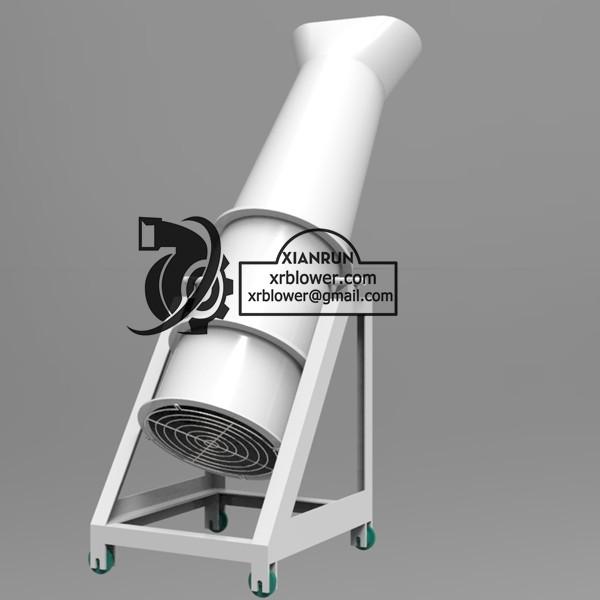 Cement Kiln Professional High Temperature Fans
